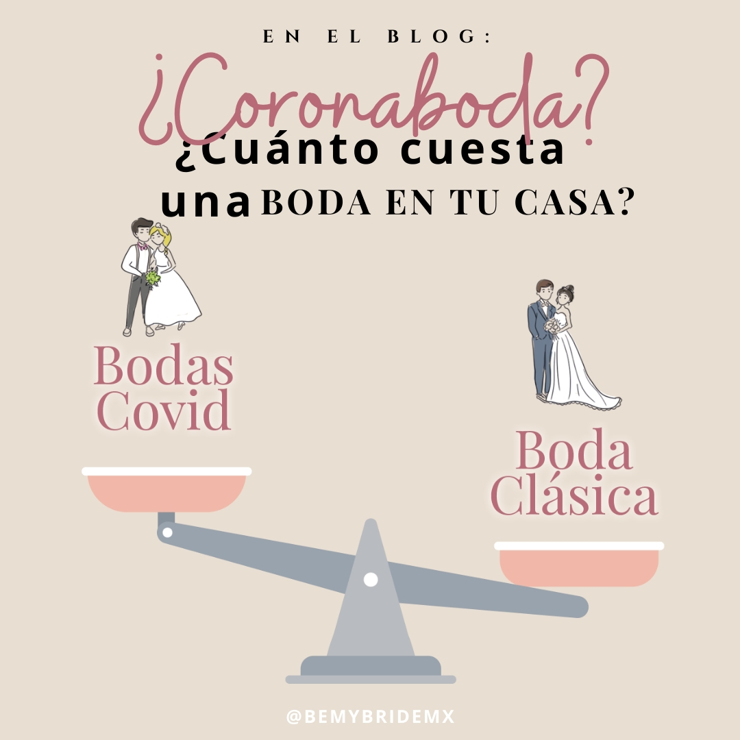 coronaboda cuánto cuesta una boda en tu casa agenda de novia